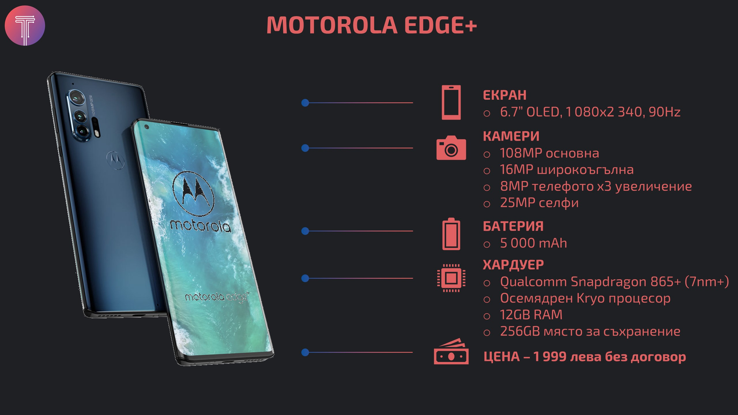 Motorola Edge Plus Infographic