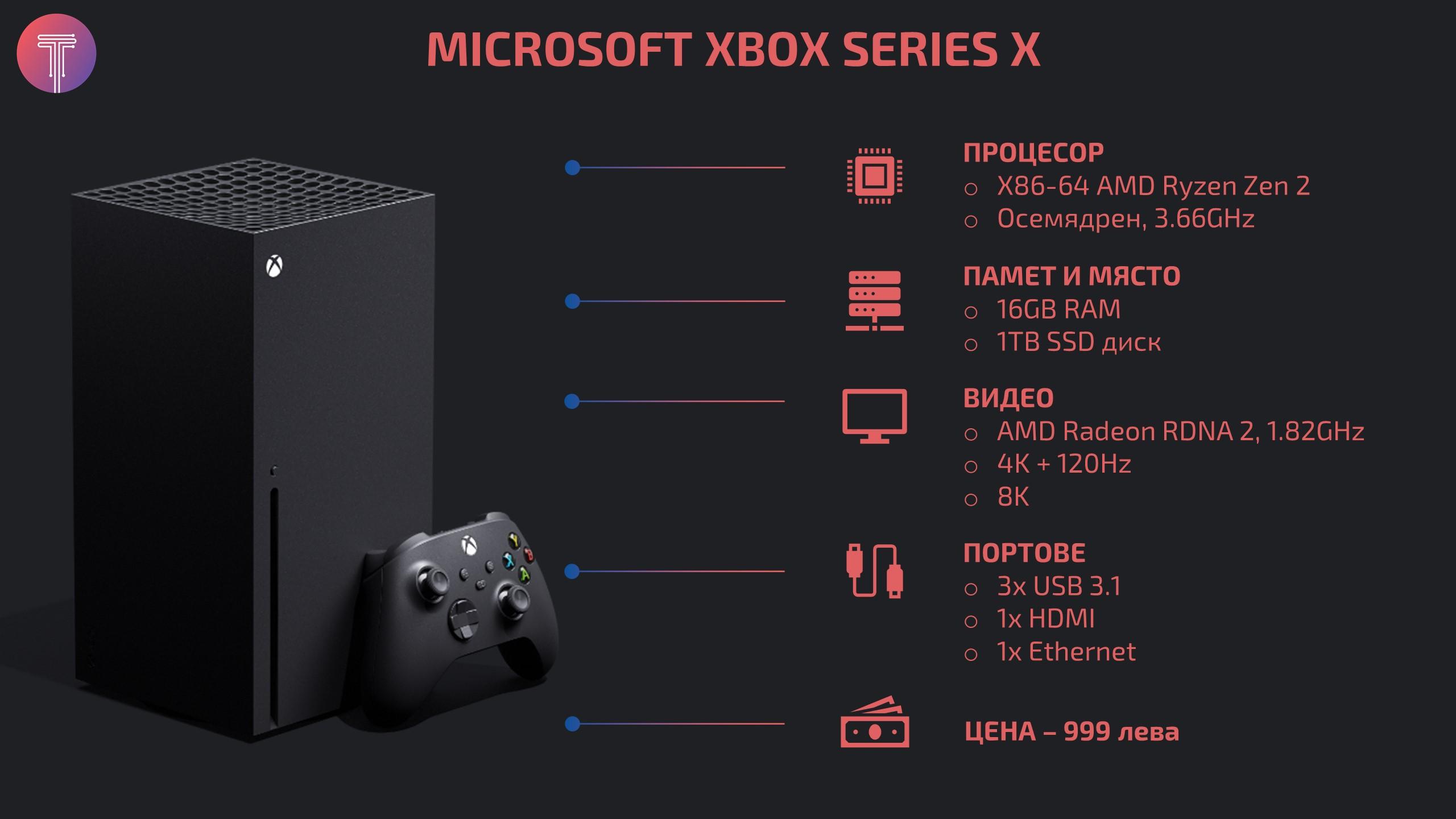 Microsoft-Xbox-SeriesX-Info
