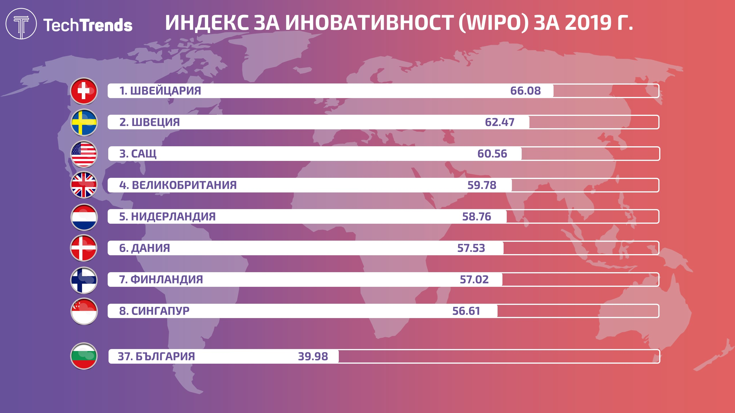 WIPO-Innovation-Index-2020-Infographic