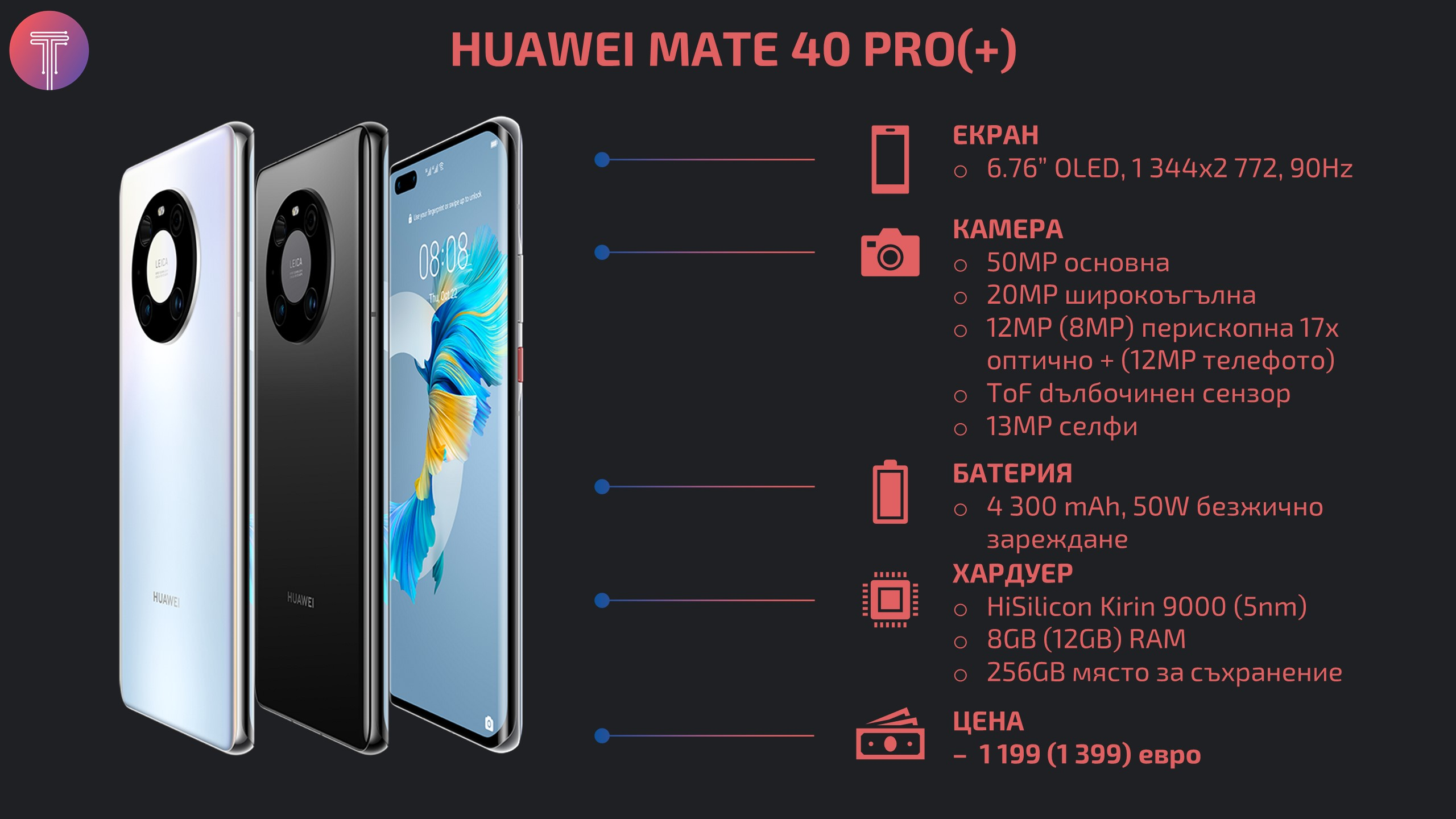 Huawei_Mate_40_Pro_Infographic