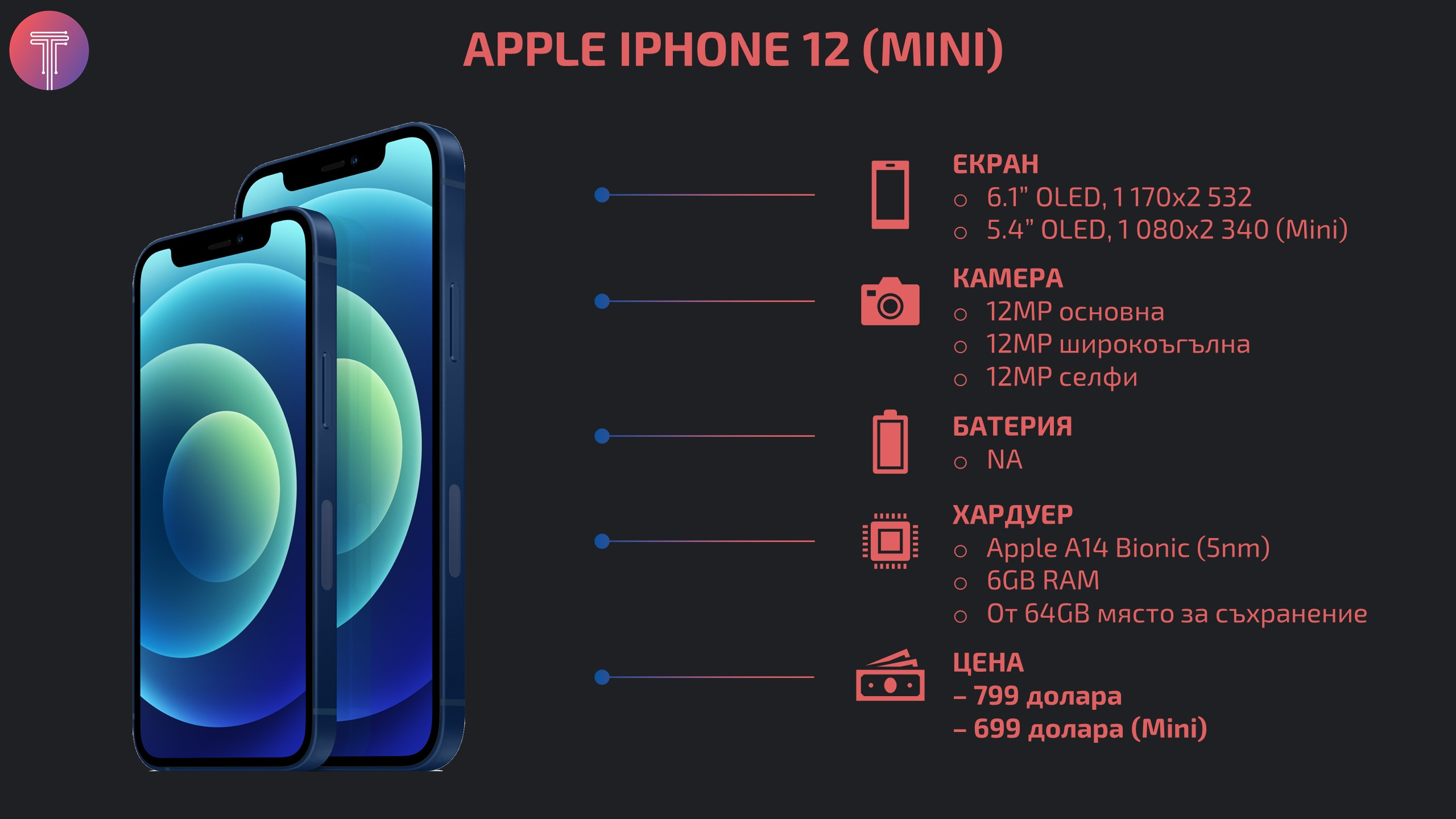 iPhone-12-infographic
