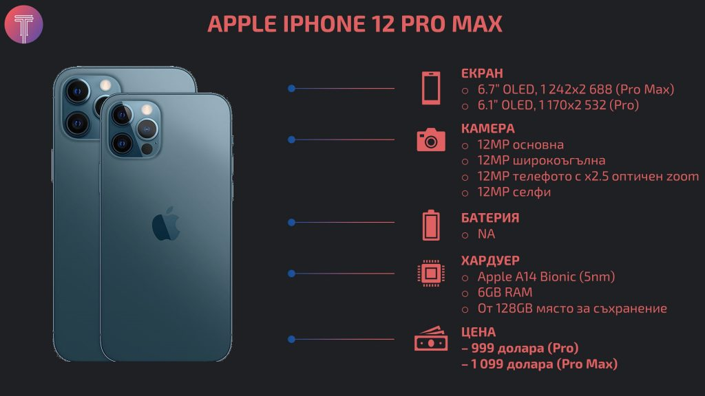 iPhone-12-pro-infographic