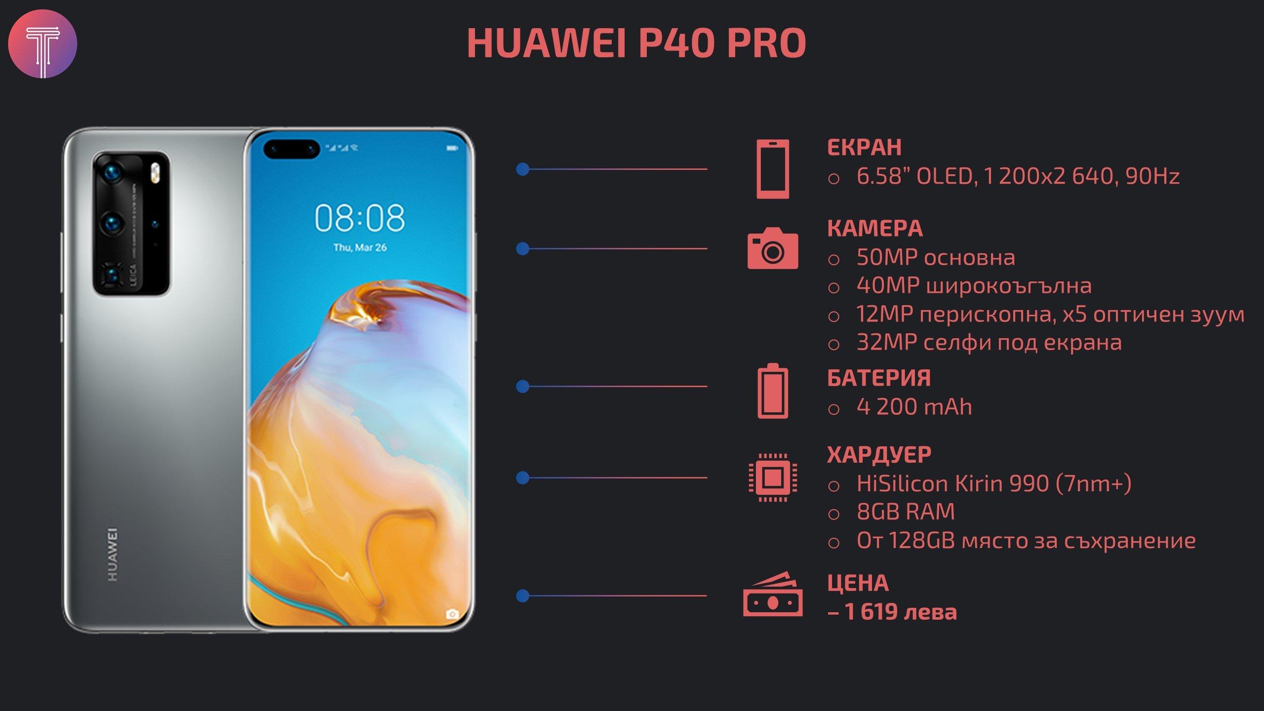 Huawei-P40-Pro-infograph