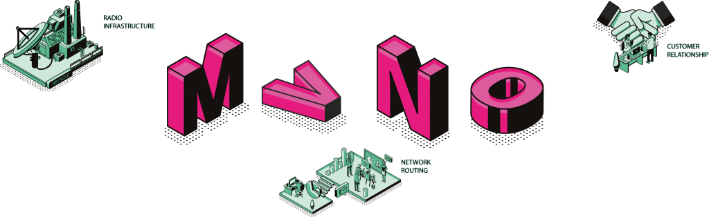 MVNO-explainer
