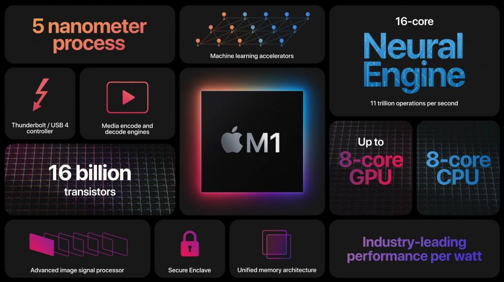 apple-m1-stats