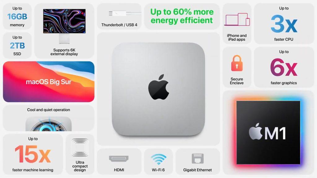 apple-mac-mini-2020
