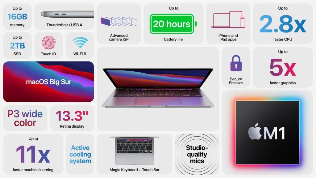 apple-macbook-pro-2020