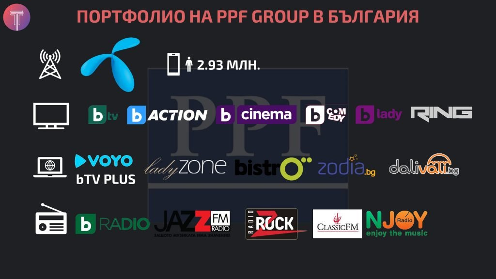 PPF-Group-BG-Portfolio
