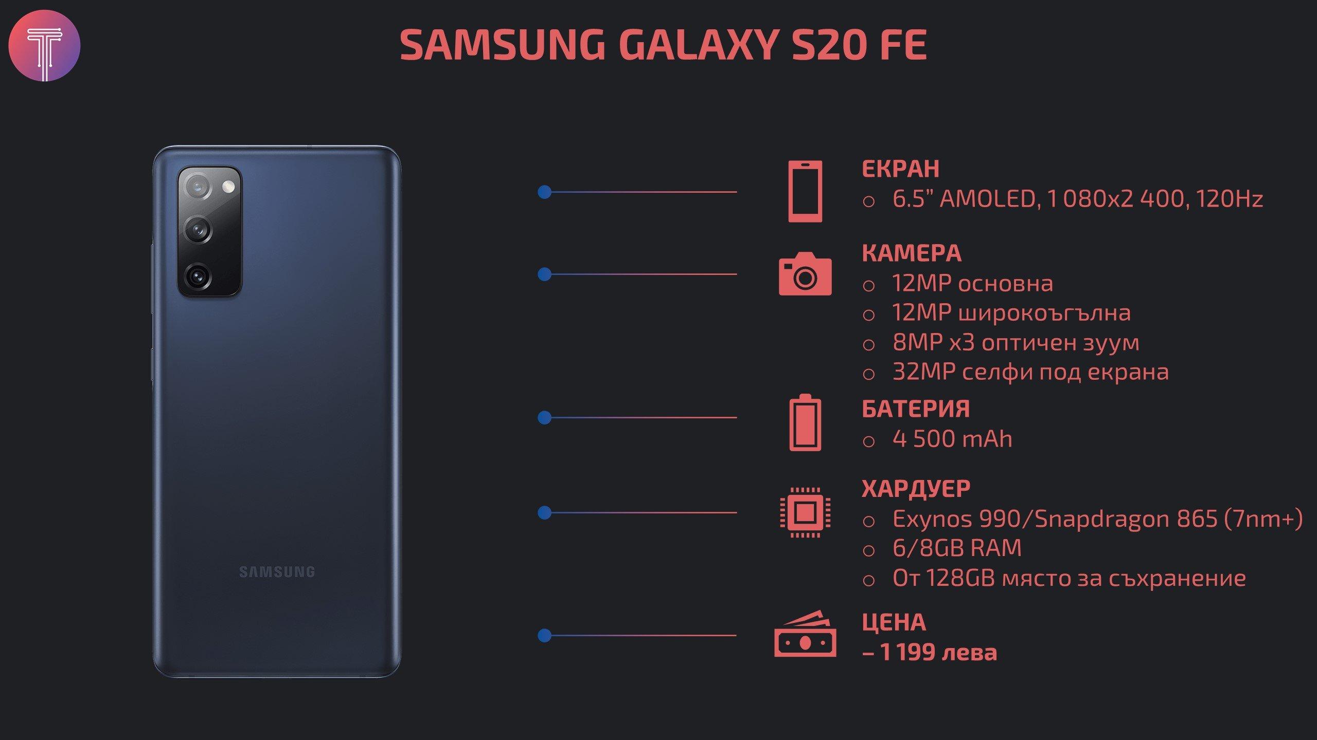 SAMSUNG GALAXY S20 FE Infograph