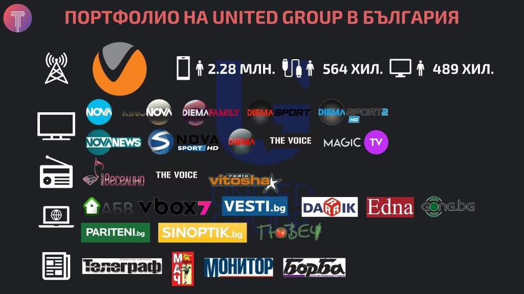 United-Group-BG-Portfolio