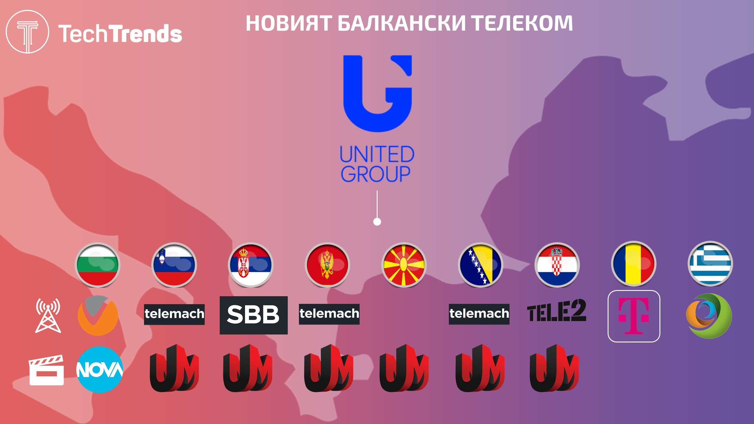 United Group SEE Assets Ver 4