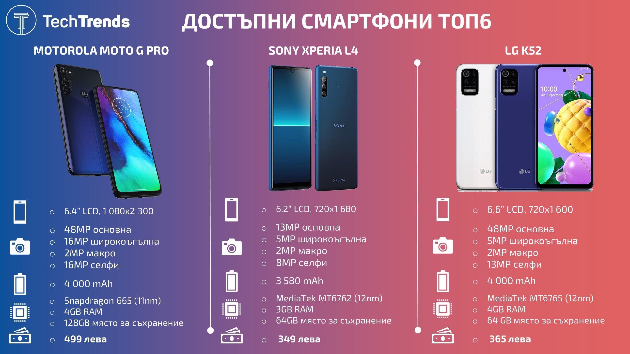 Best-Budget-Smartphones-2