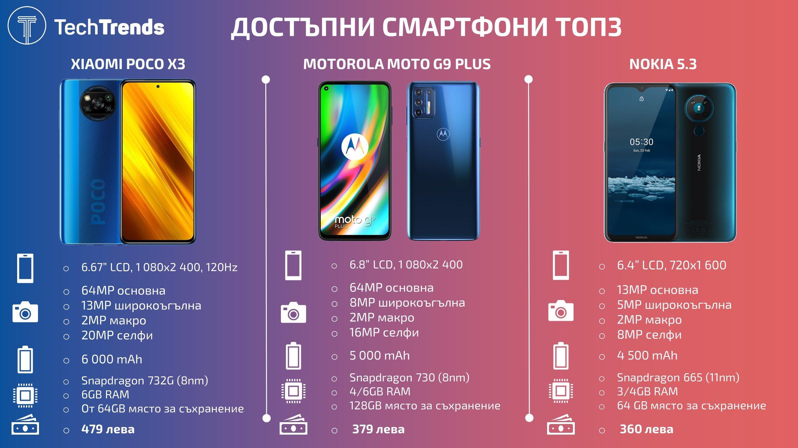 Best-Budget-Smartphones