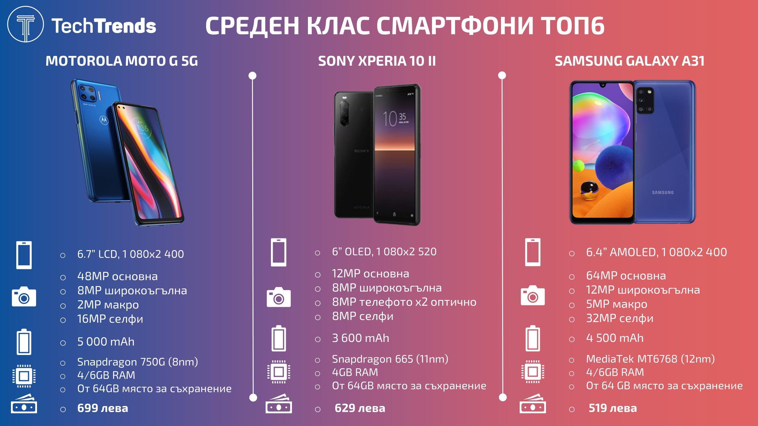 Best-Midrange-smartphones-2