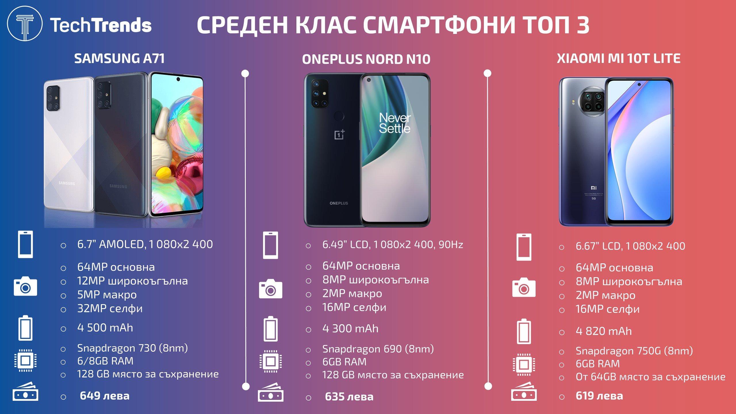 Best-Midrange-smartphones