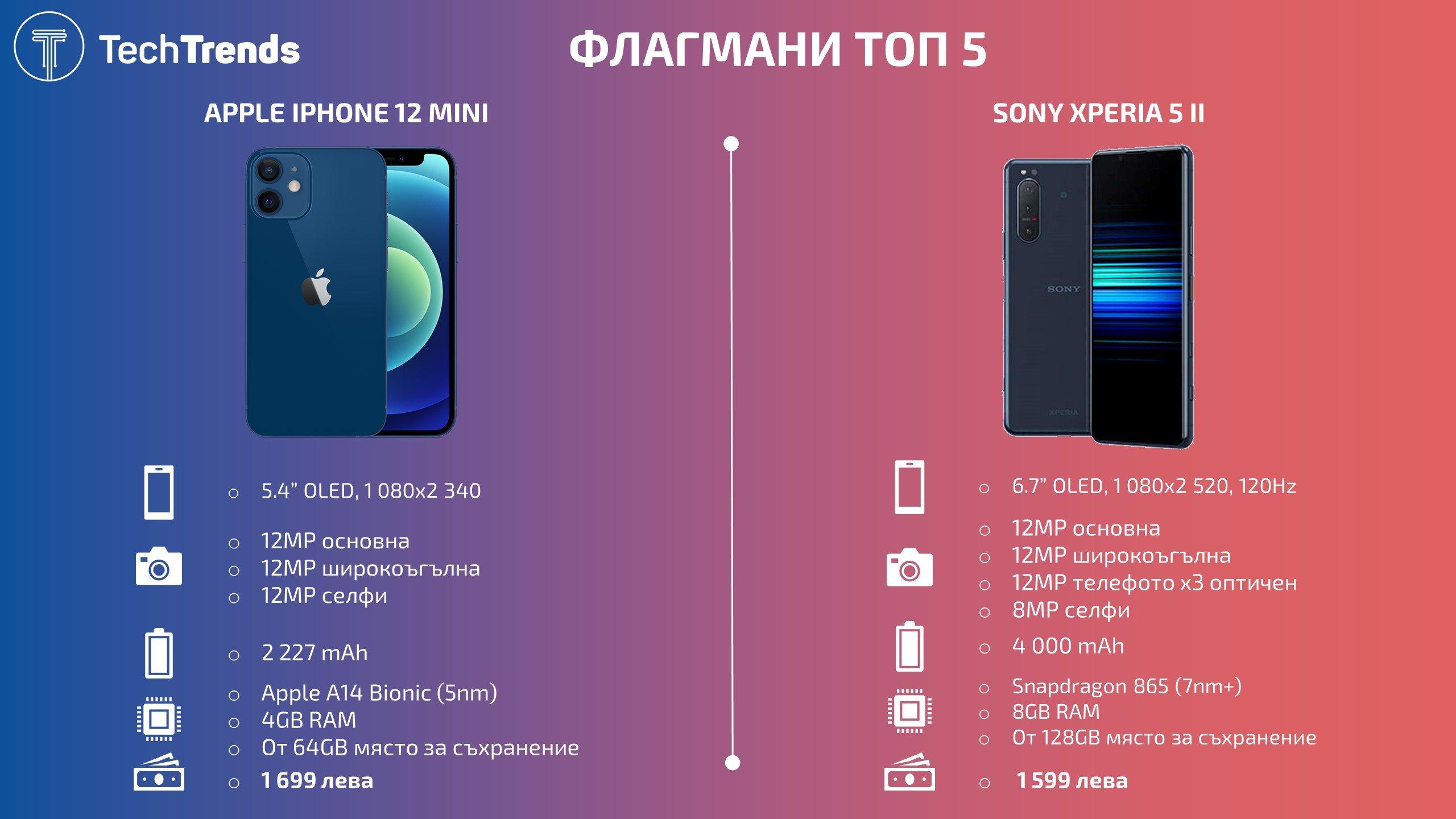Best-flagship-smartphones-2