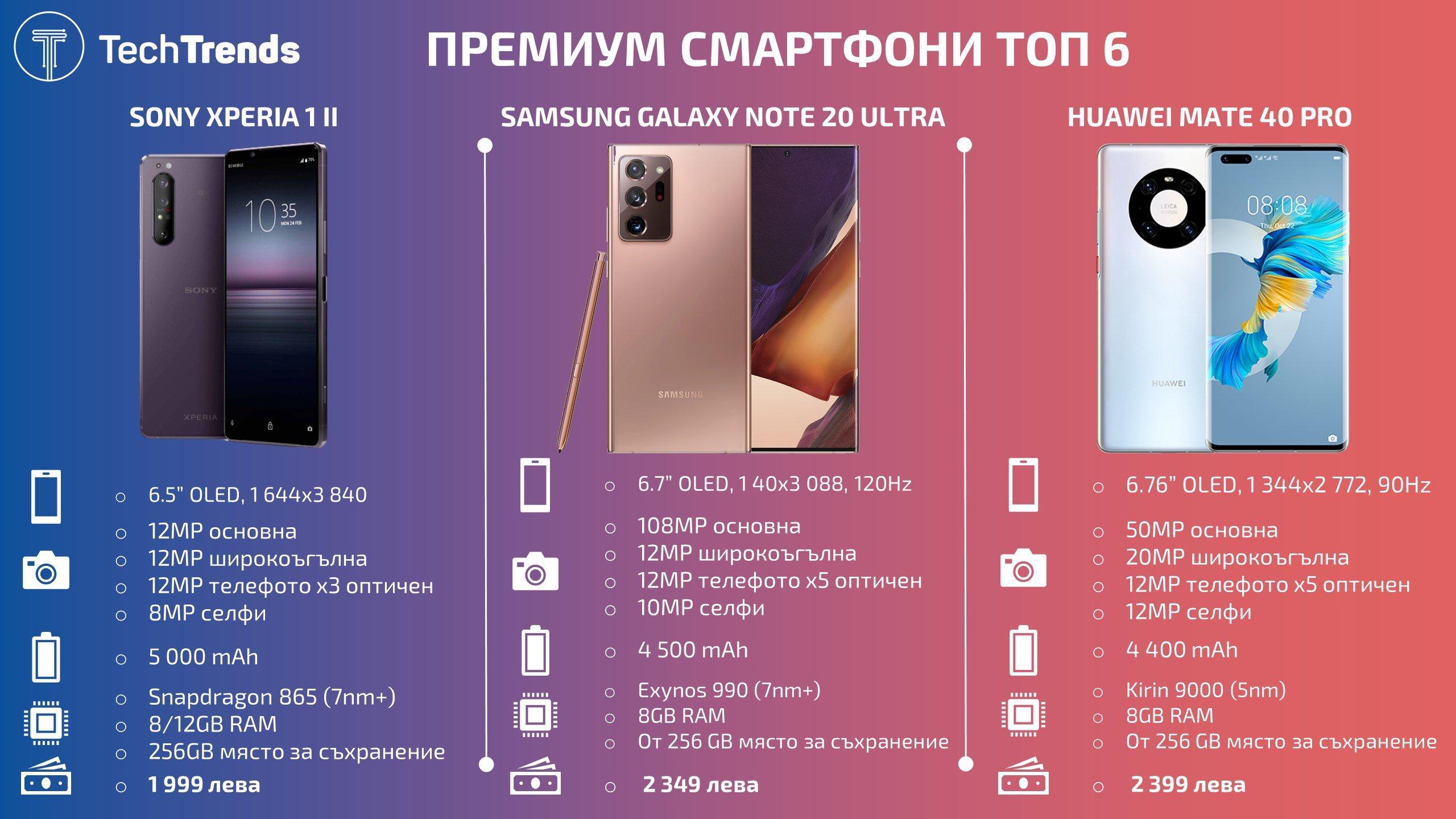 Best-premium-smartphones-2
