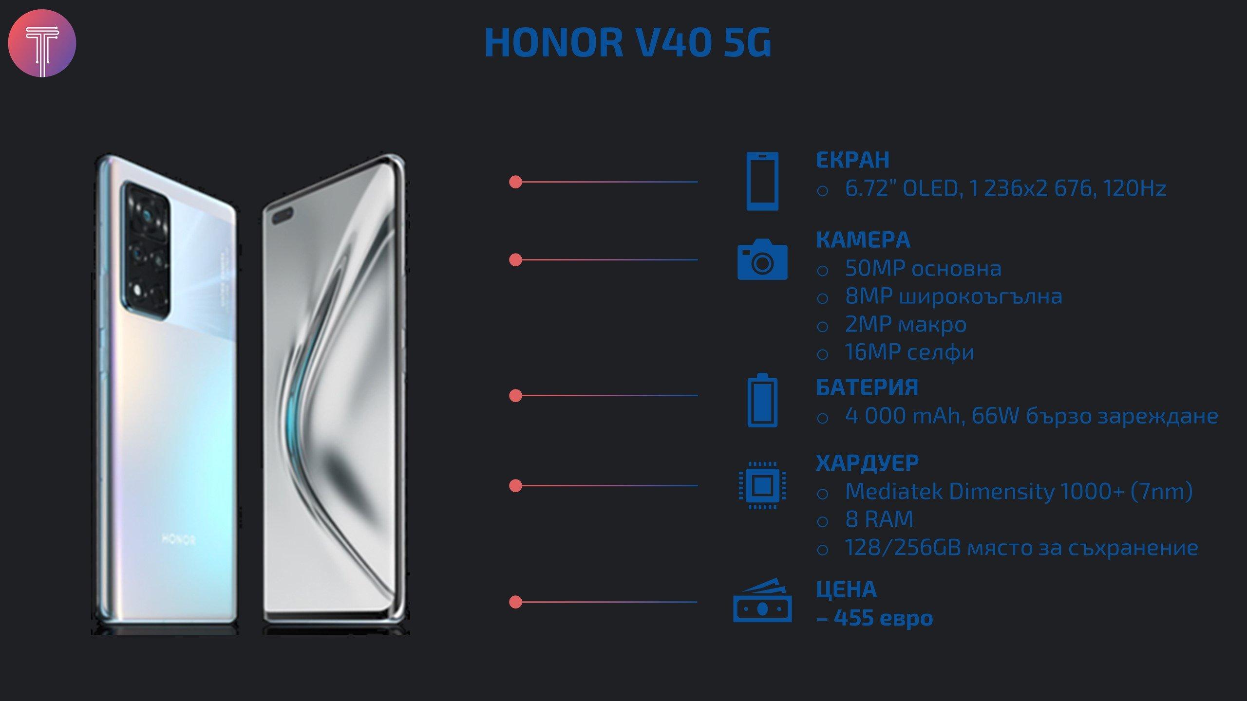 HONOR V40 5G stats