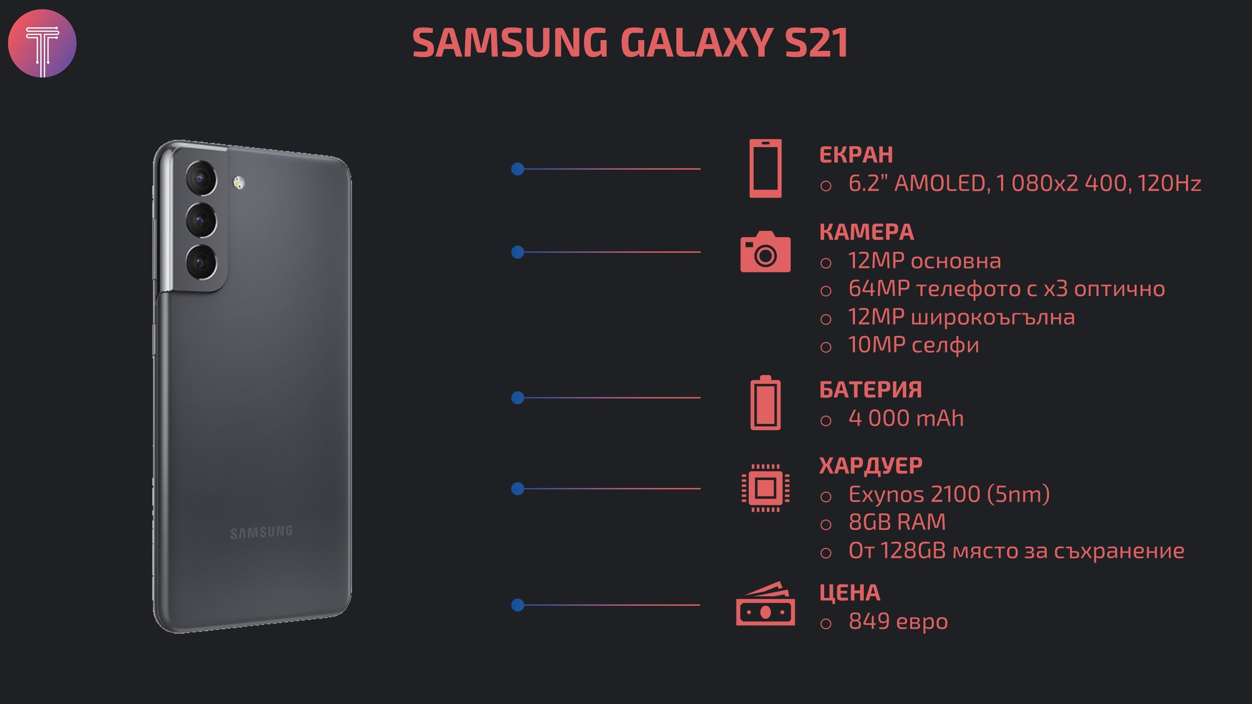 samsung-galaxy-s21-specs
