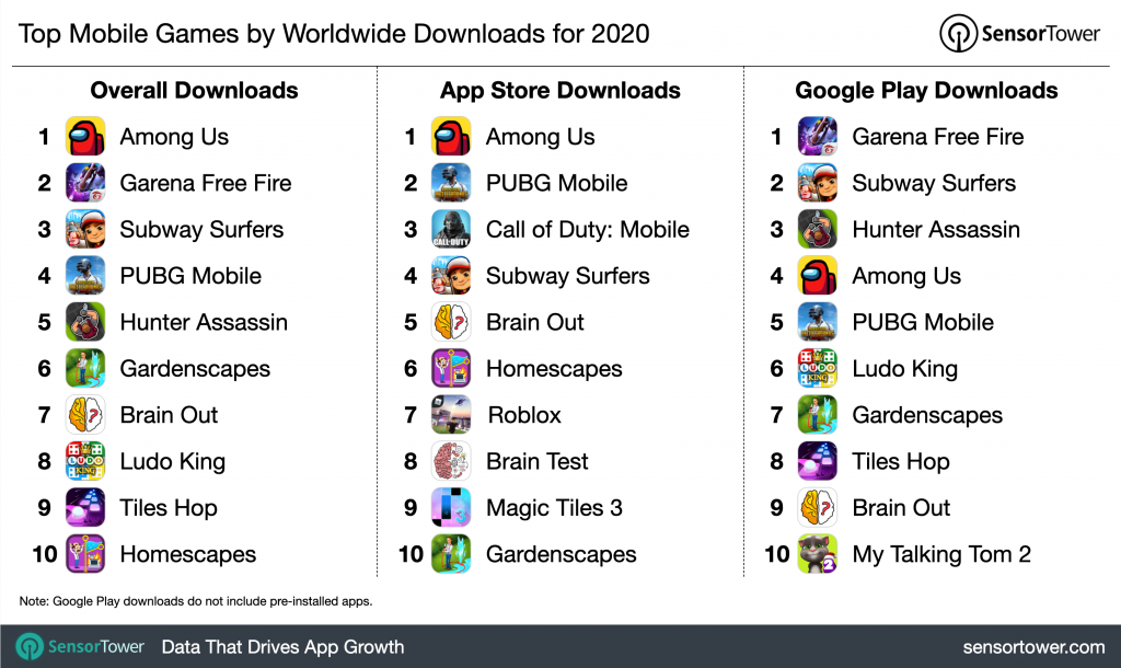 top-mobile-games-downloads-2020