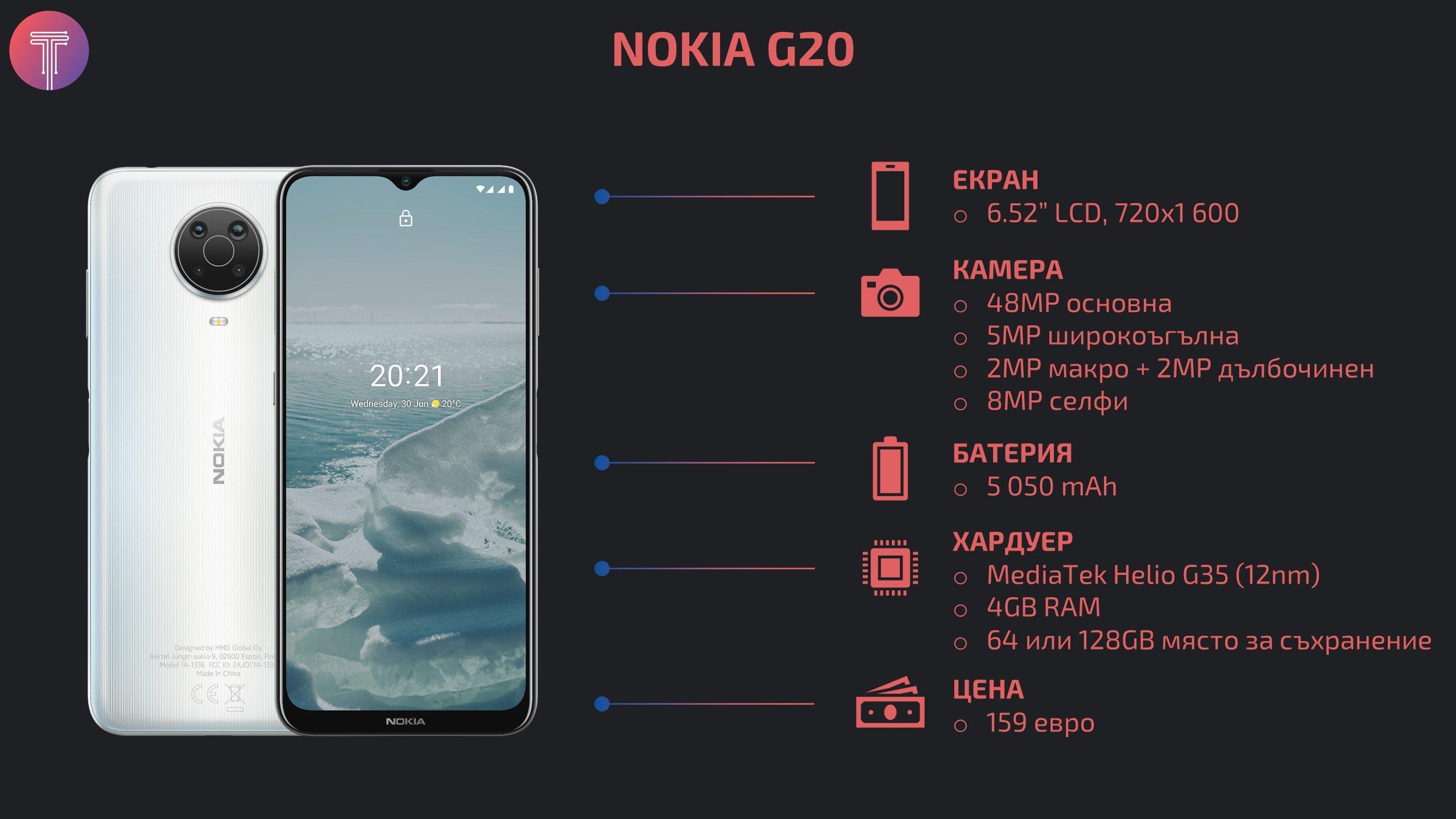 Nokia-G20-Specs