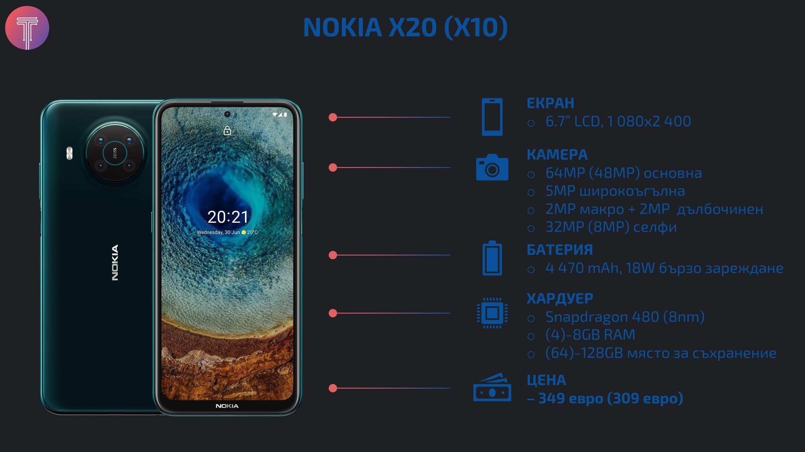 Nokia-X20-X10-Specs
