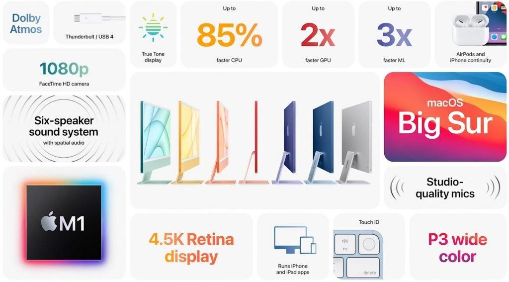 apple_new-imac-infograph