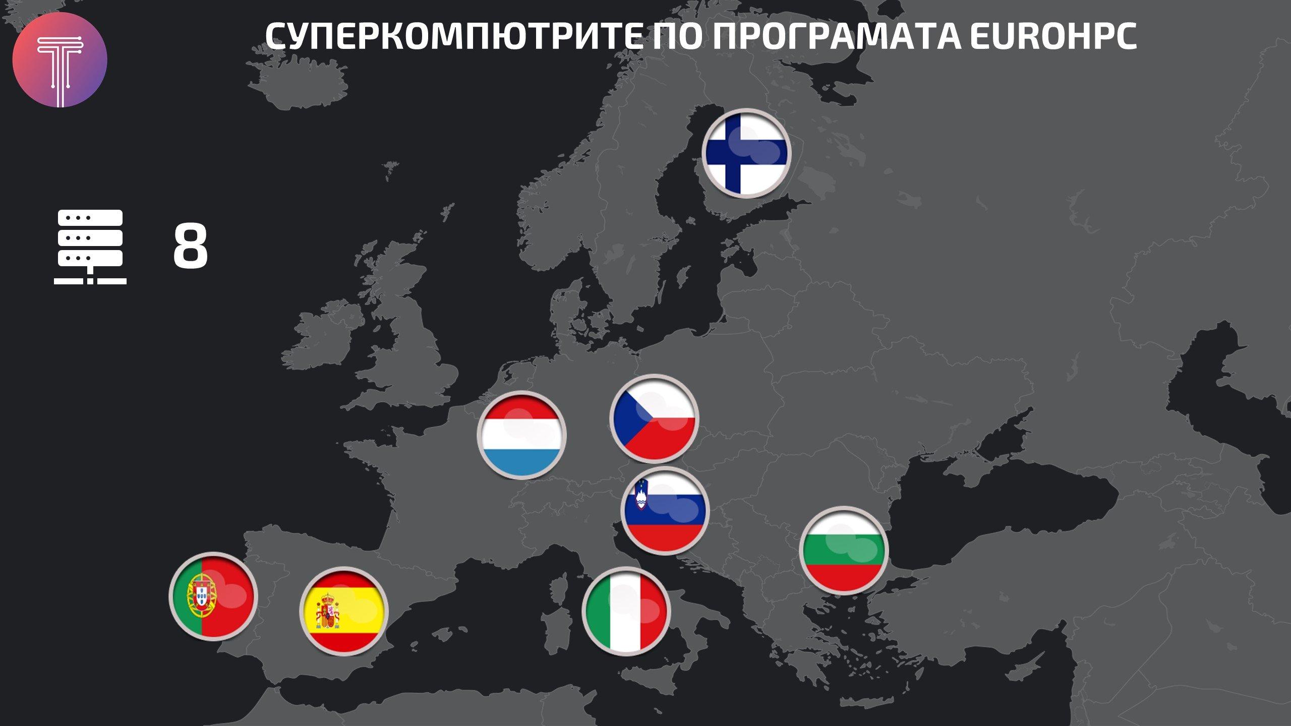 EuroHPC-Supercomputers-EU