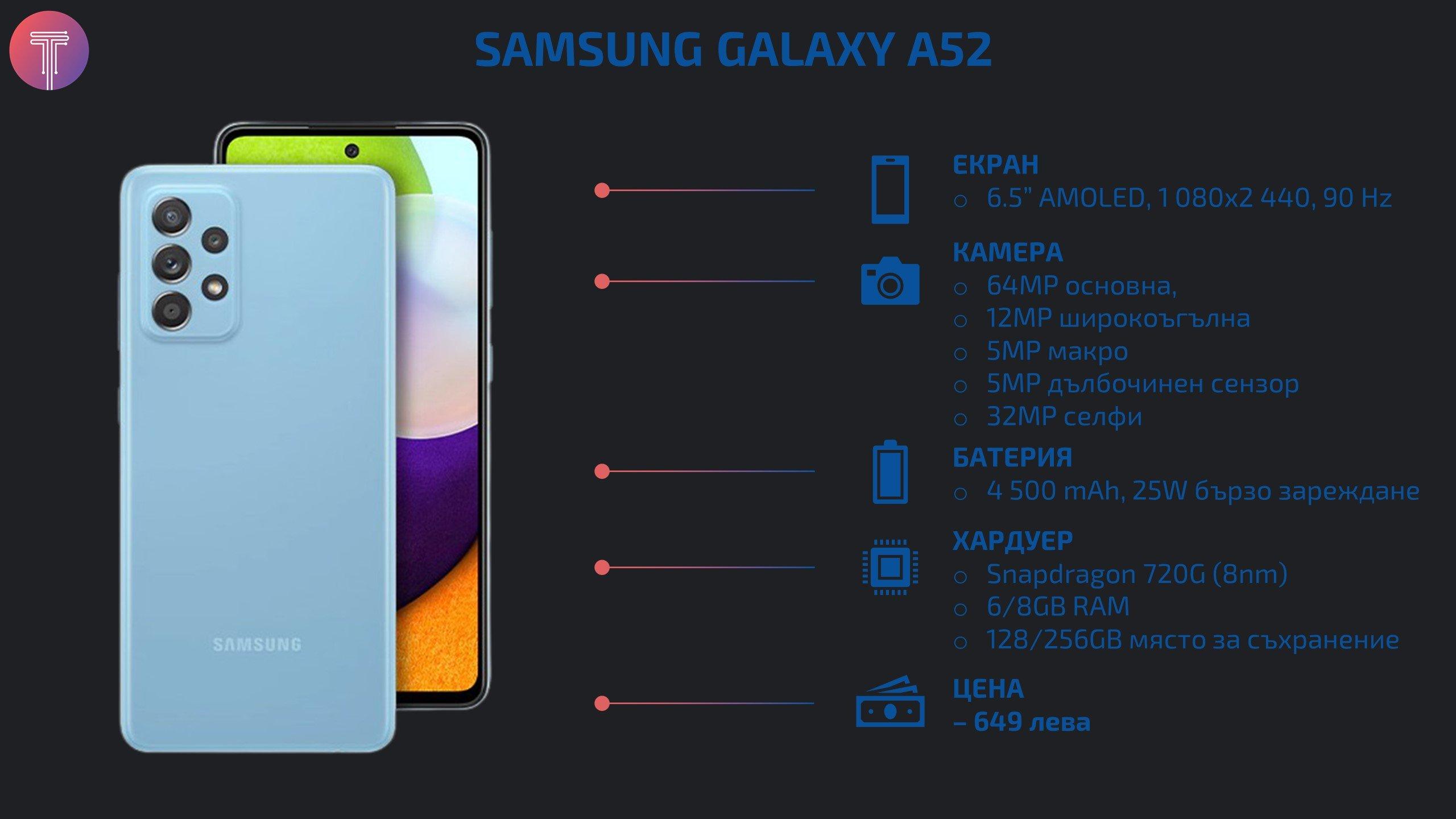 samsung-galaxy-a52-specs