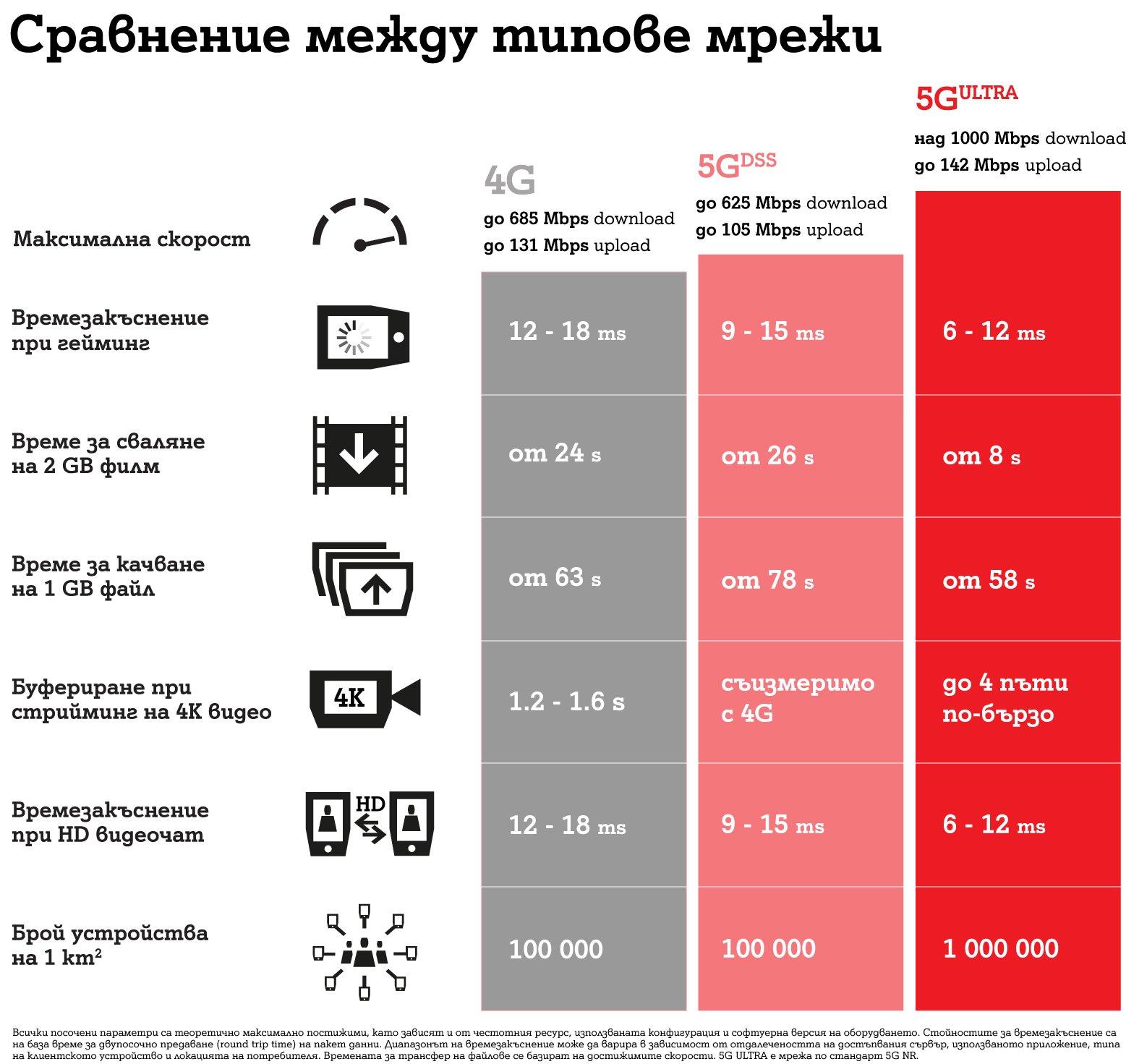 5G-infographic