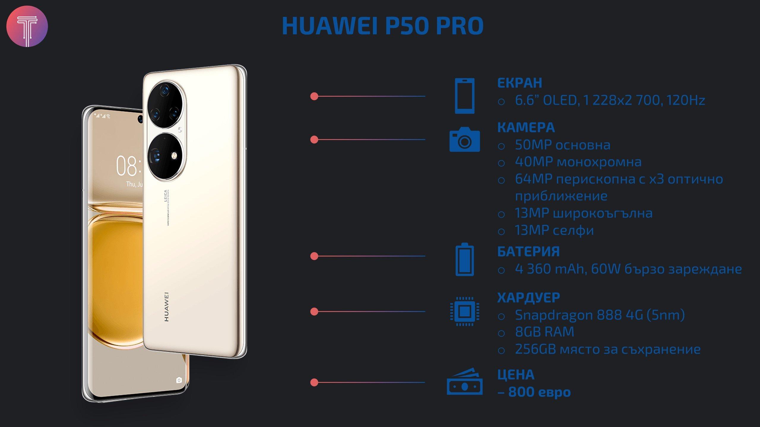 Huawei-P50-Pro-Specs