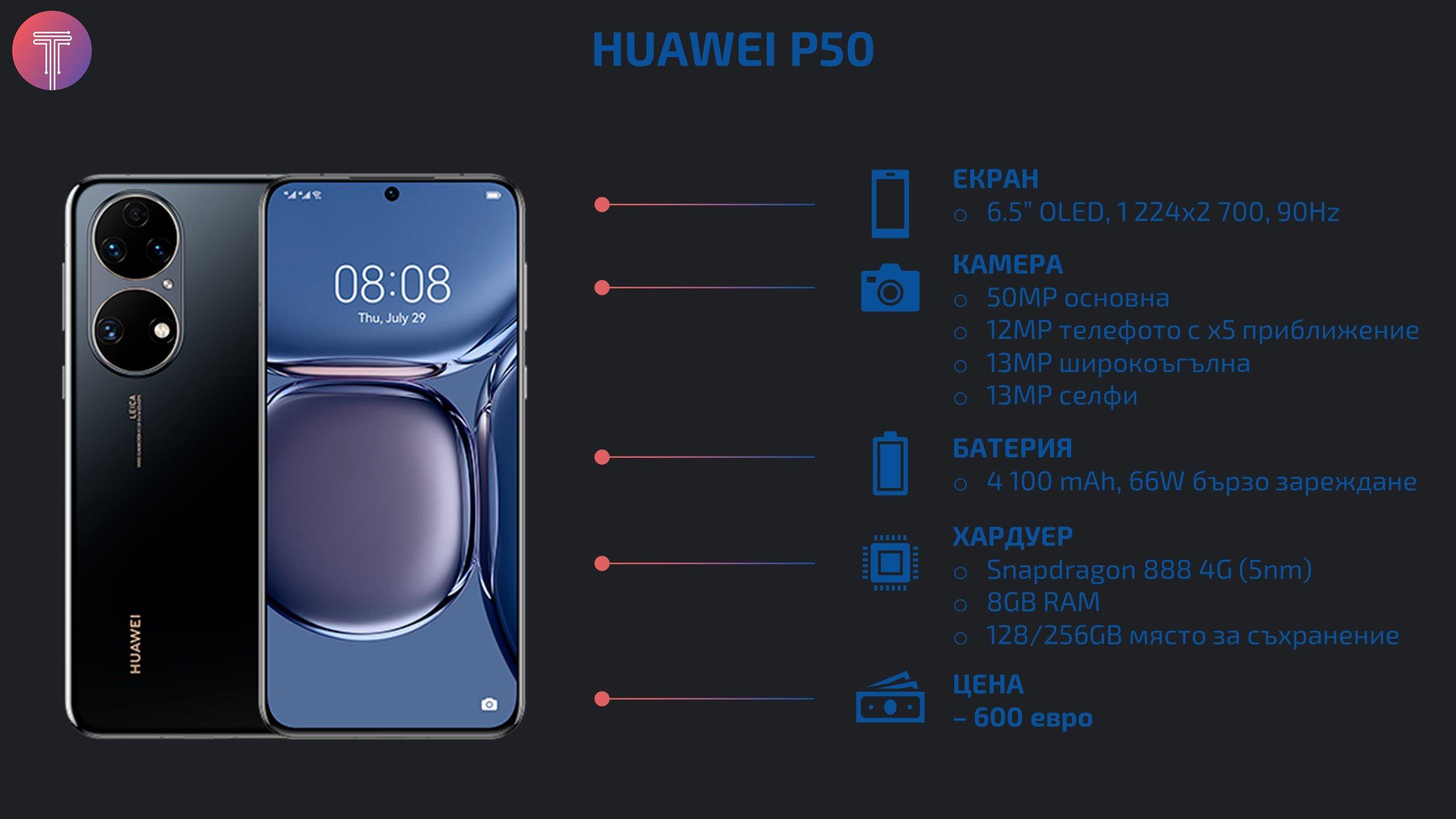 Huawei-P50-Specs
