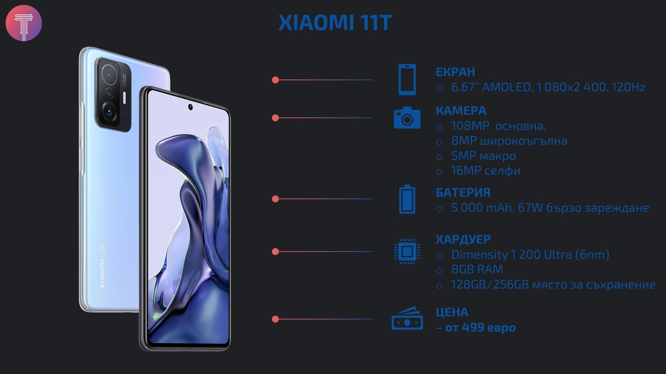 Xiaomi-11T-Specs