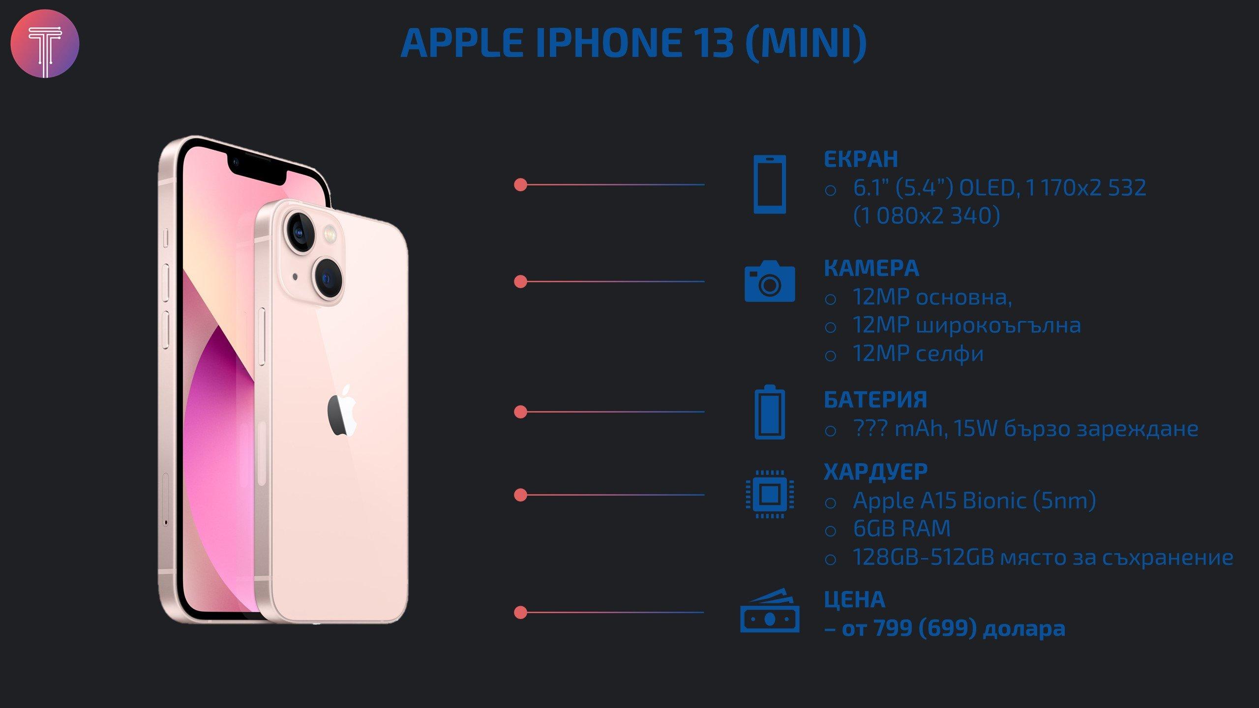 iphone-13-mini-specs